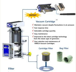 VMECA Vacuum Conveyor Equipments..