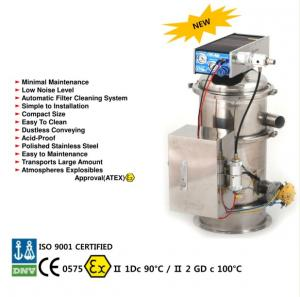 VMECA Vacuum Conveyor Equipments
